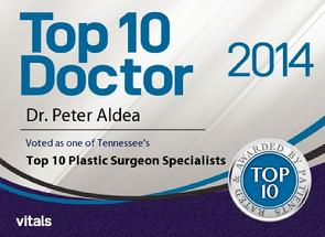 Top 10 Doctor Plastic Surgery Tennessee